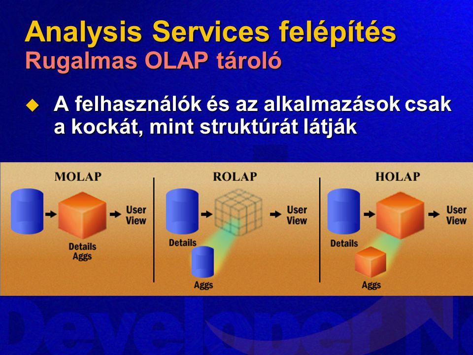 Analysis Services felépítés Rugalmas OLAP tároló