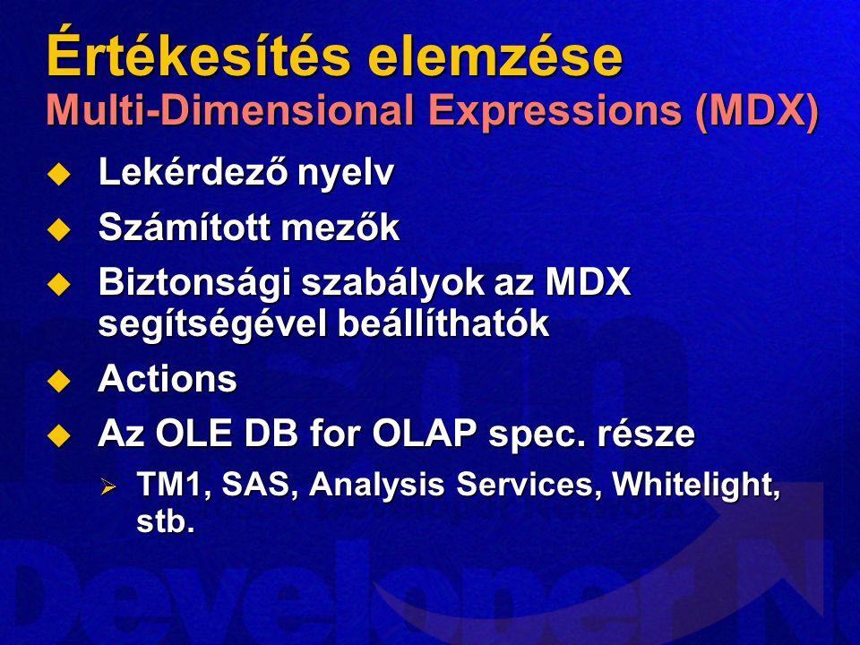Értékesítés elemzése Multi-Dimensional Expressions (MDX)