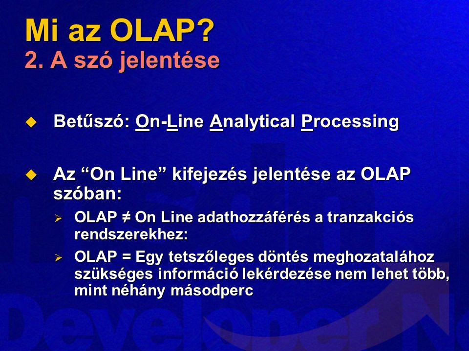 Mi az OLAP 2. A szó jelentése