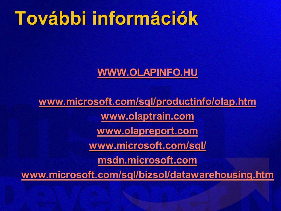 További információk WWW.OLAPINFO.HU