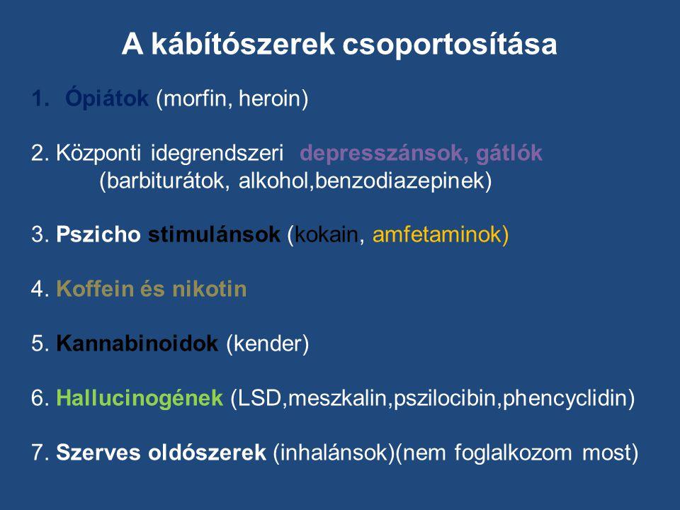 A kábítószerek csoportosítása