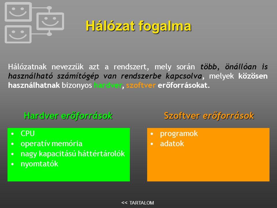 Hálózat fogalma Hardver erőforrások Szoftver erőforrások