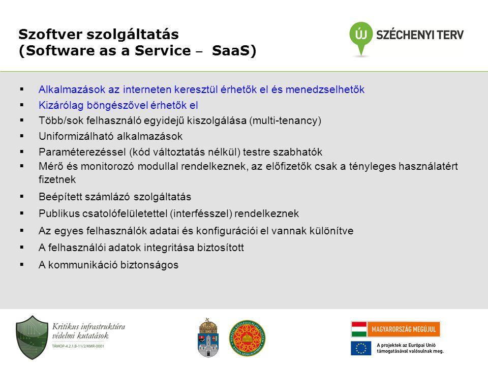 Szoftver szolgáltatás (Software as a Service ‒ SaaS)