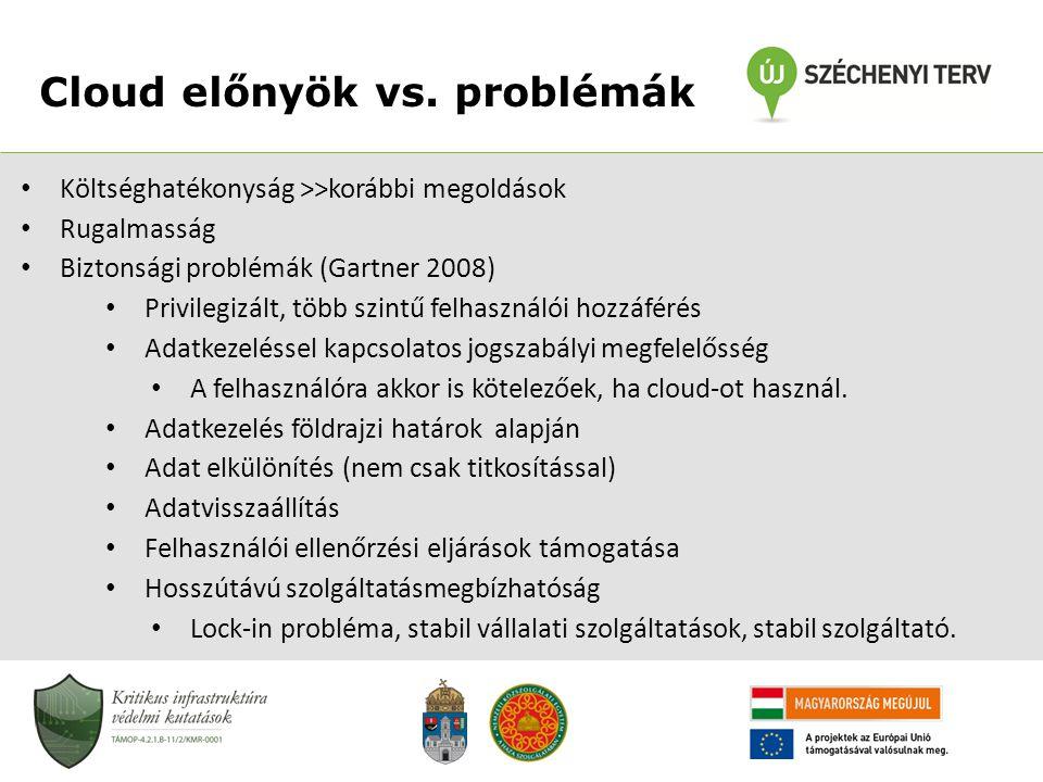Cloud előnyök vs. problémák