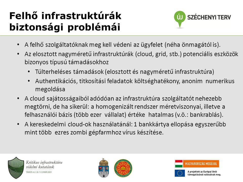 Felhő infrastruktúrák biztonsági problémái