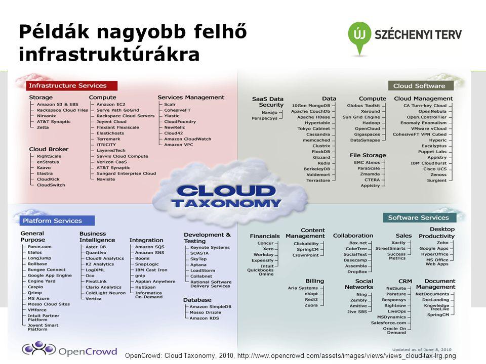 Példák nagyobb felhő infrastruktúrákra