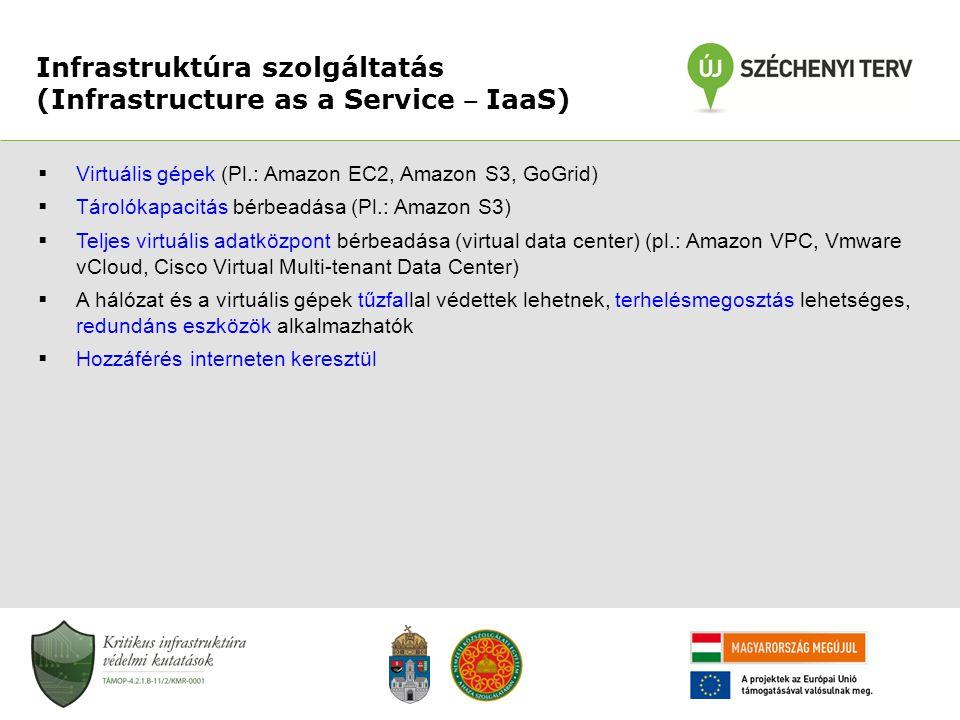 Infrastruktúra szolgáltatás (Infrastructure as a Service ‒ IaaS)