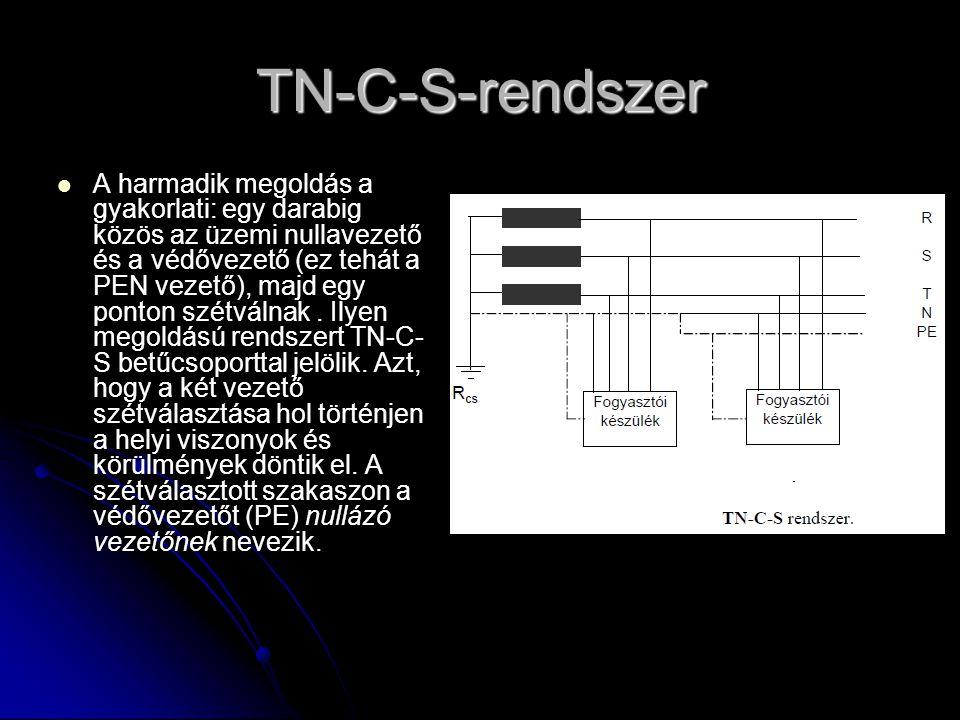 TN-C-S-rendszer