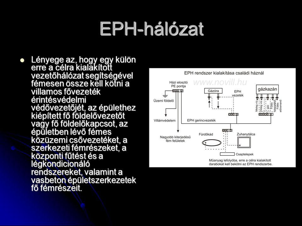 EPH-hálózat