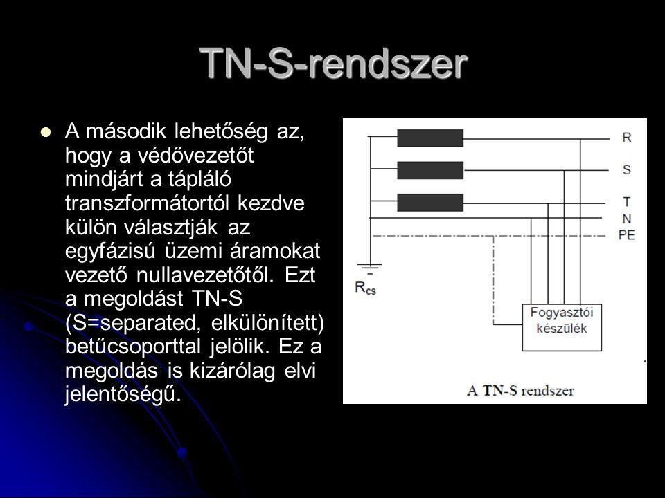 TN-S-rendszer