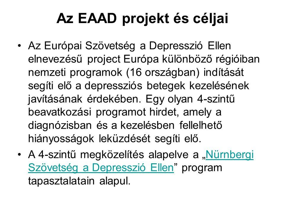 Az EAAD projekt és céljai