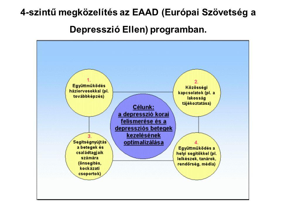 4-szintű megközelítés az EAAD (Európai Szövetség a Depresszió Ellen) programban.