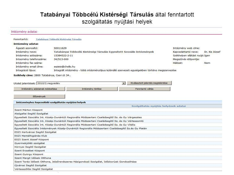Tatabányai Többcélú Kistérségi Társulás által fenntartott szolgáltatás nyújtási helyek