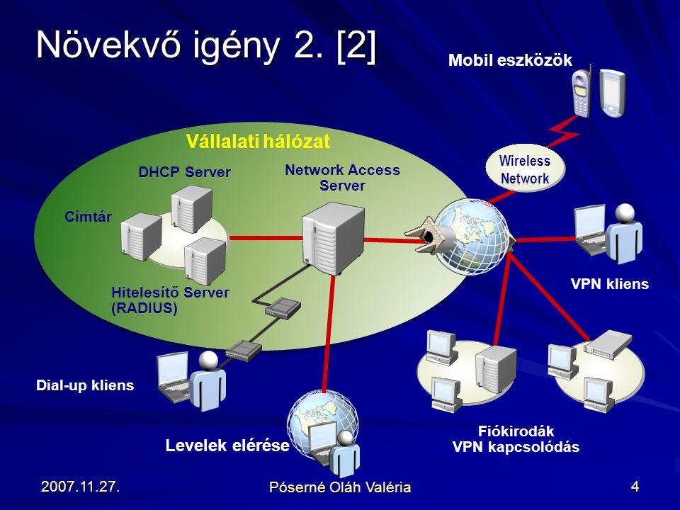 Fiókirodák VPN kapcsolódás