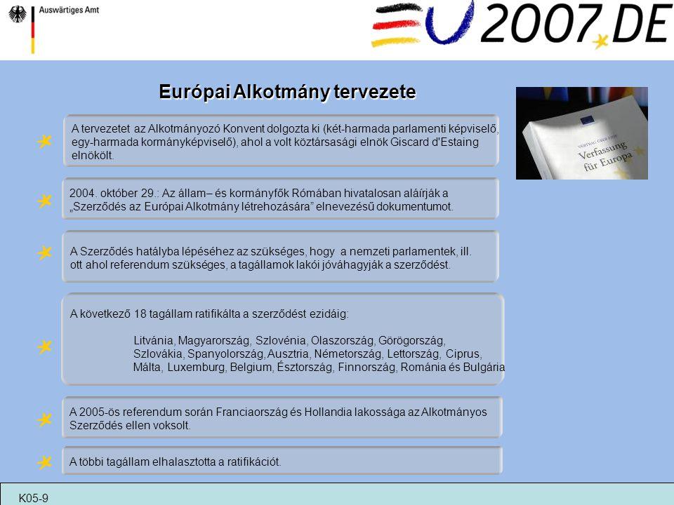 Európai Alkotmány tervezete