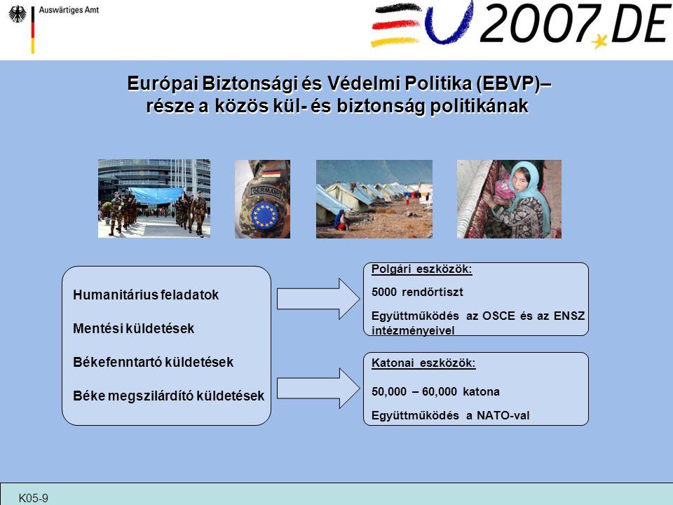 Európai Biztonsági és Védelmi Politika (EBVP)–