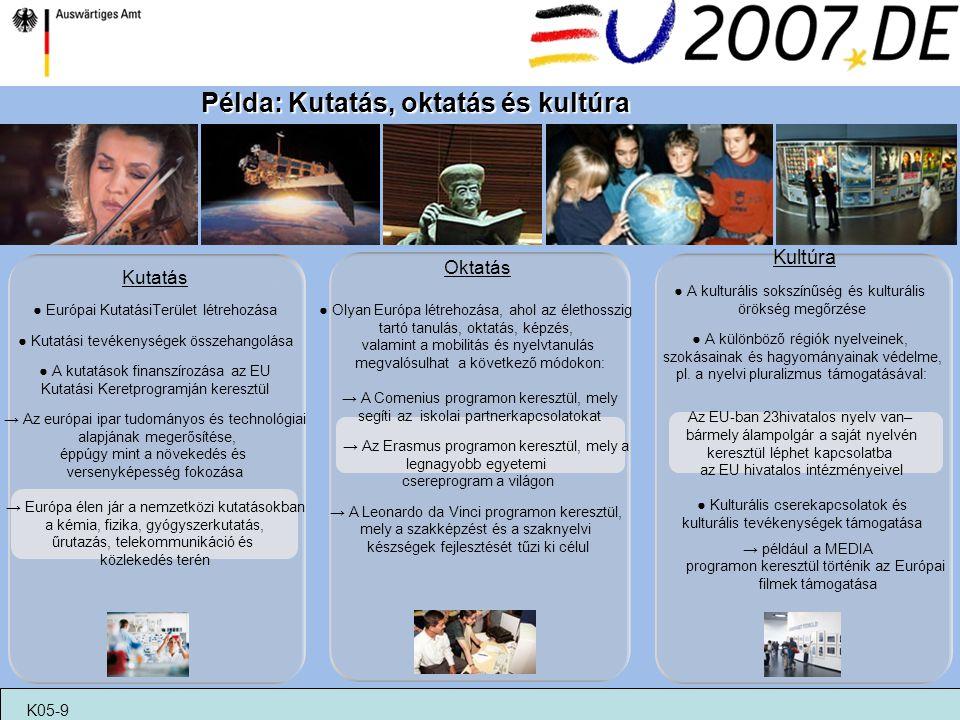 Példa: Kutatás, oktatás és kultúra