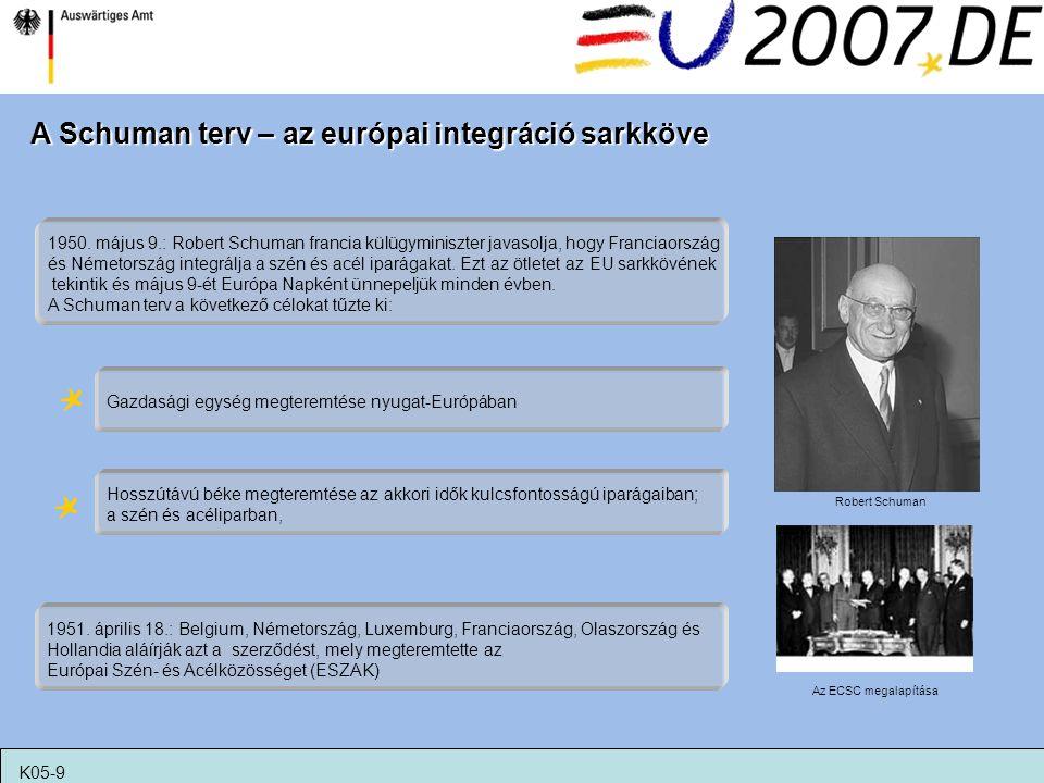 A Schuman terv – az európai integráció sarkköve