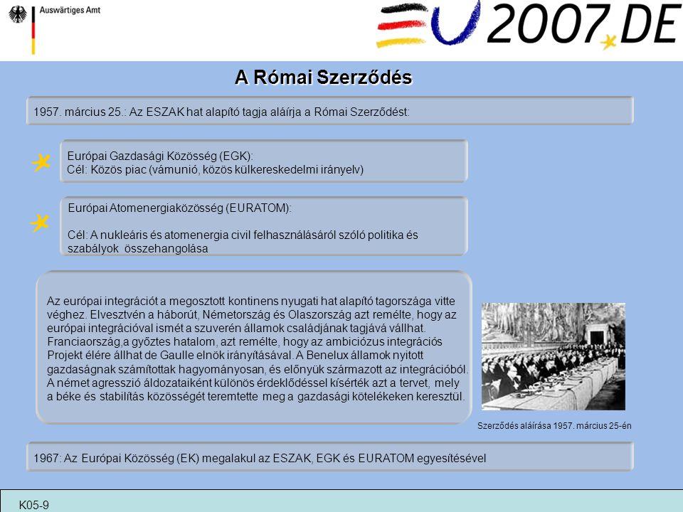 A Római Szerződés 1957. március 25.: Az ESZAK hat alapító tagja aláírja a Római Szerződést: Európai Gazdasági Közösség (EGK):