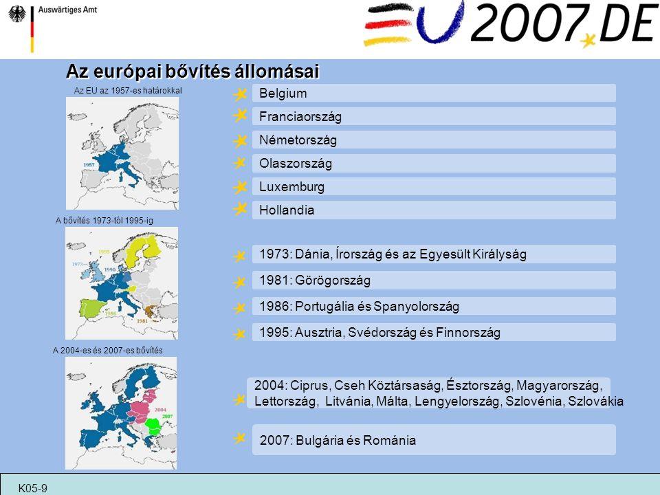 Az európai bővítés állomásai
