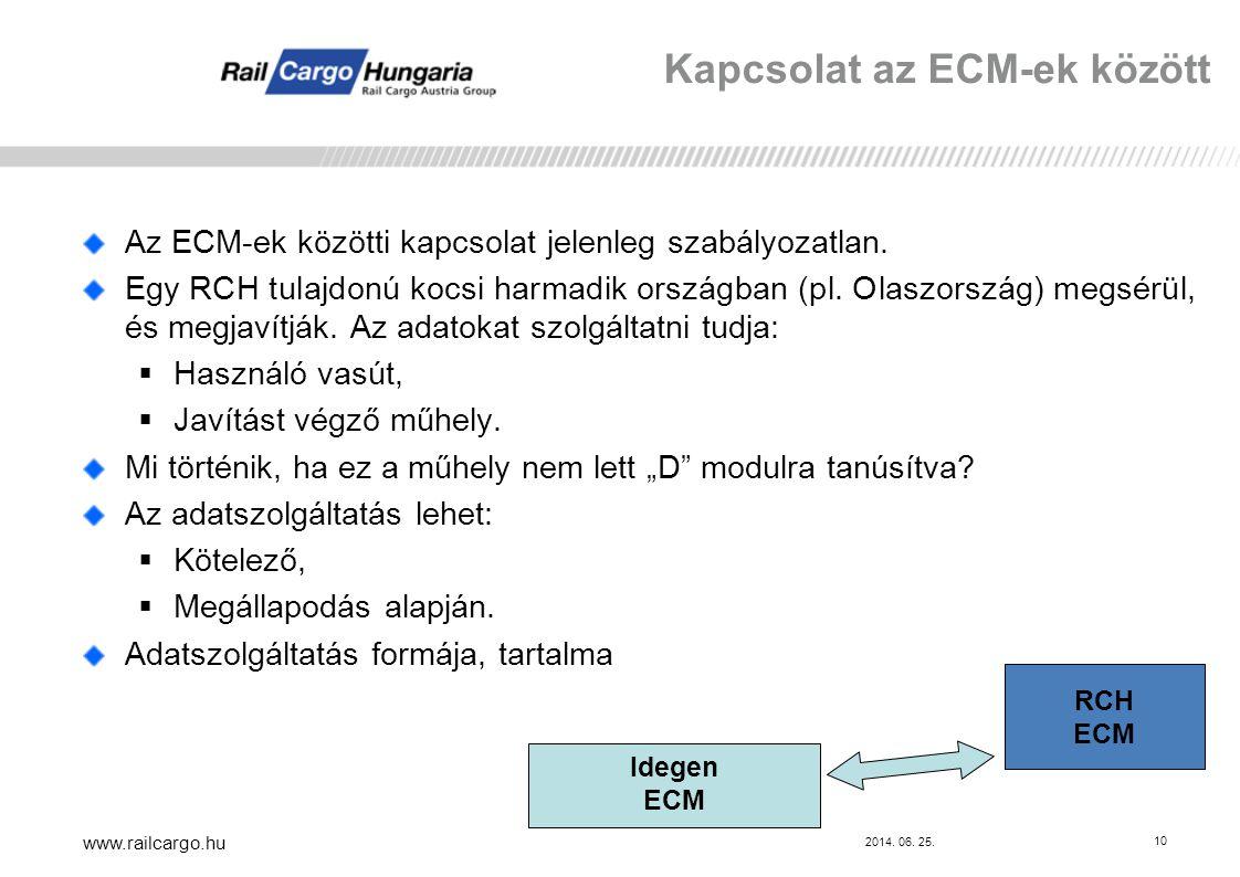 Kapcsolat az ECM-ek között