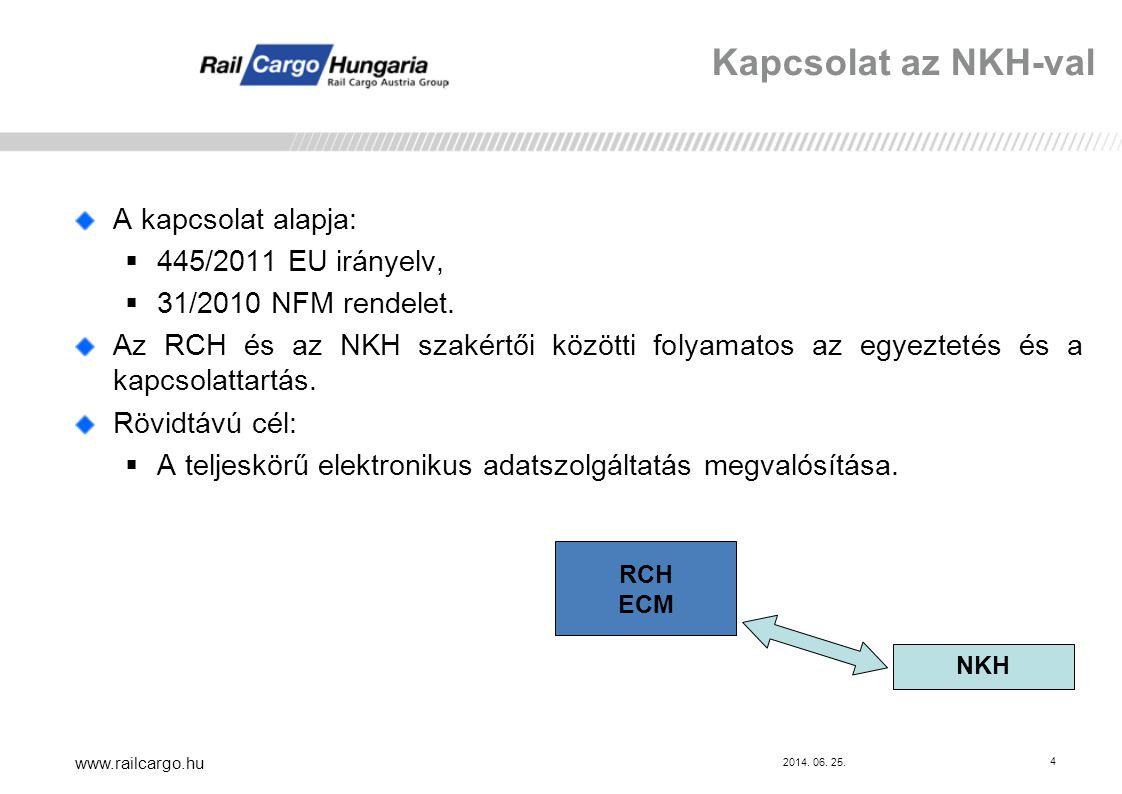 Kapcsolat az NKH-val A kapcsolat alapja: 445/2011 EU irányelv,