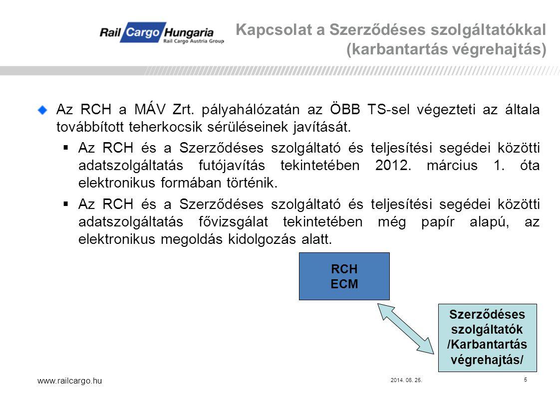 Szerződéses szolgáltatók /Karbantartás végrehajtás/