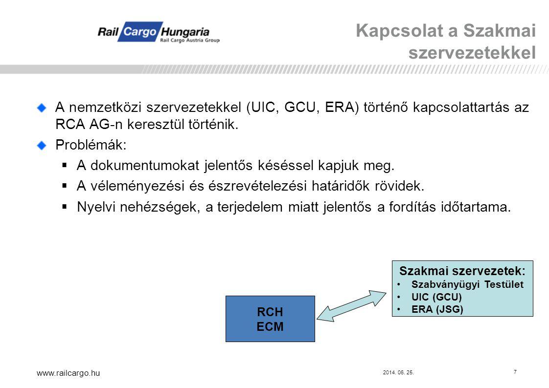 Kapcsolat a Szakmai szervezetekkel