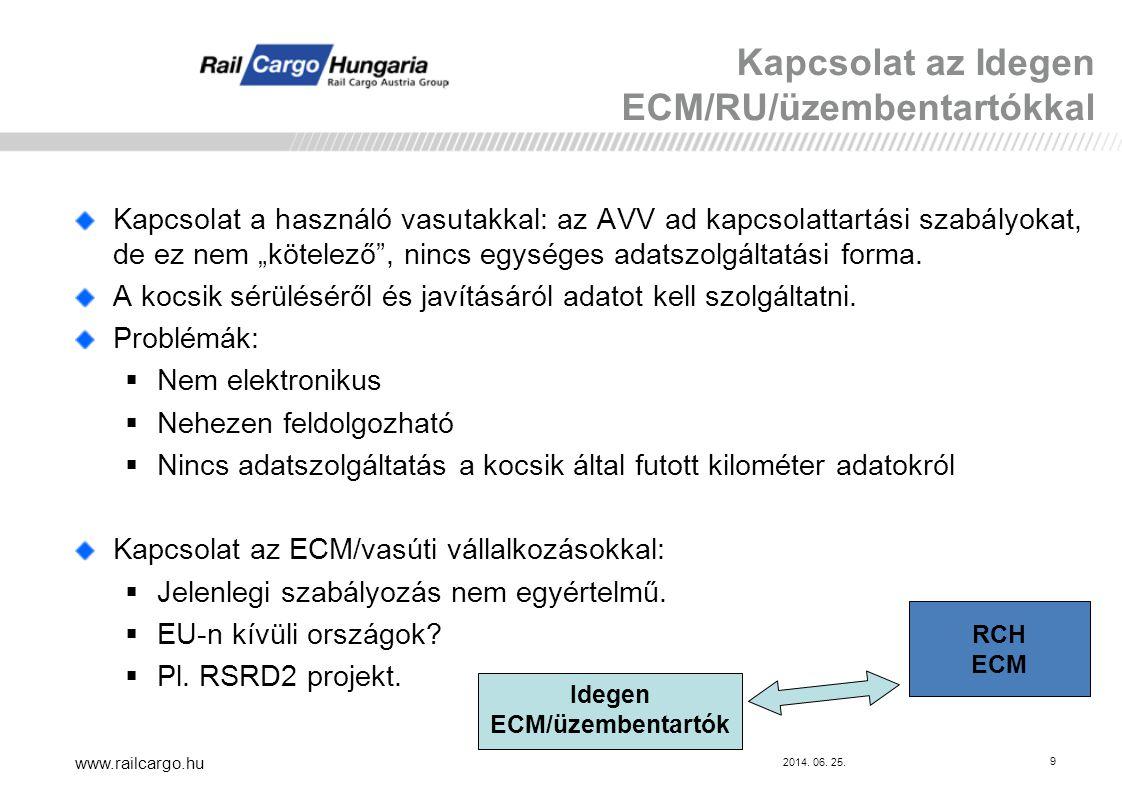 Idegen ECM/üzembentartók