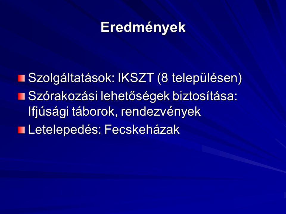 Eredmények Szolgáltatások: IKSZT (8 településen)