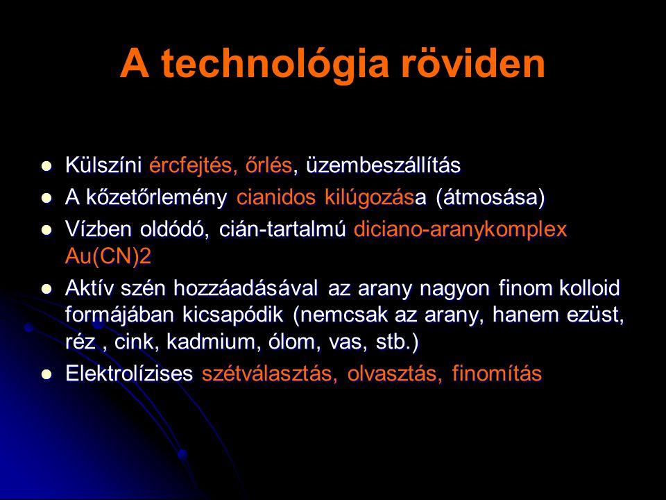 A technológia röviden Külszíni ércfejtés, őrlés, üzembeszállítás