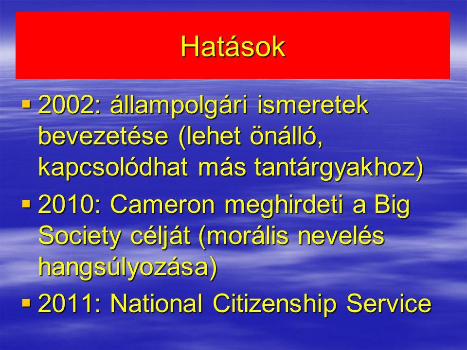 Hatások 2002: állampolgári ismeretek bevezetése (lehet önálló, kapcsolódhat más tantárgyakhoz)