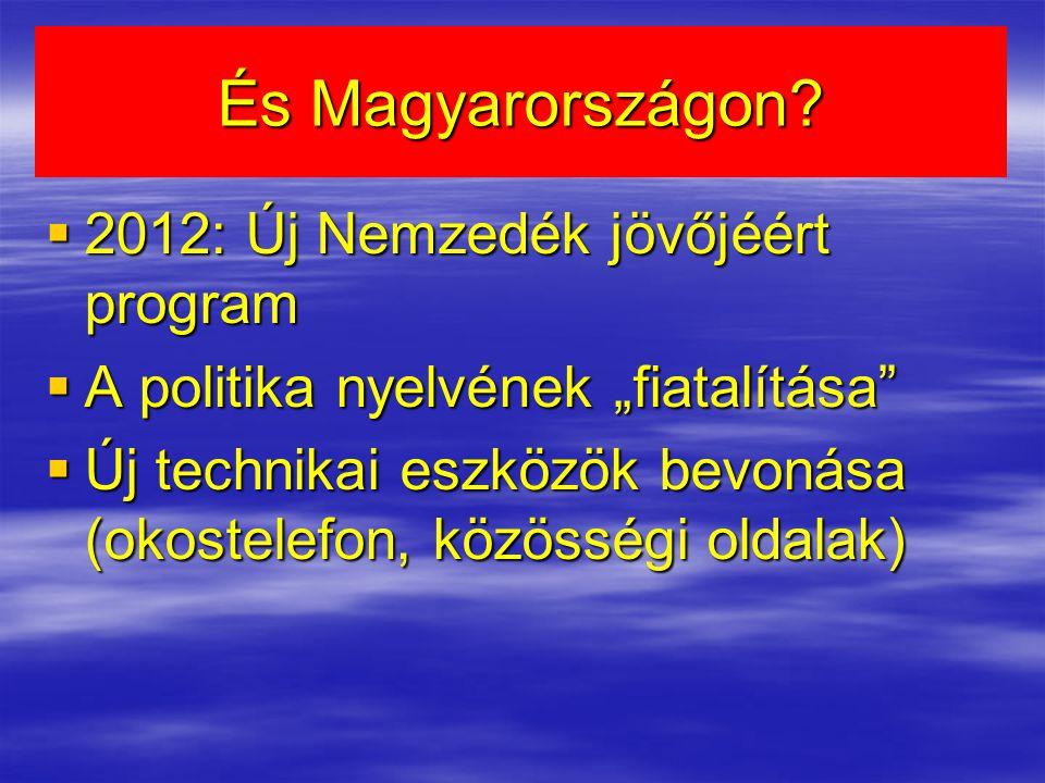 És Magyarországon 2012: Új Nemzedék jövőjéért program