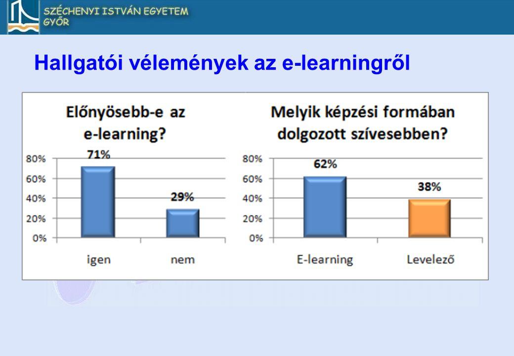 Hallgatói vélemények az e-learningről