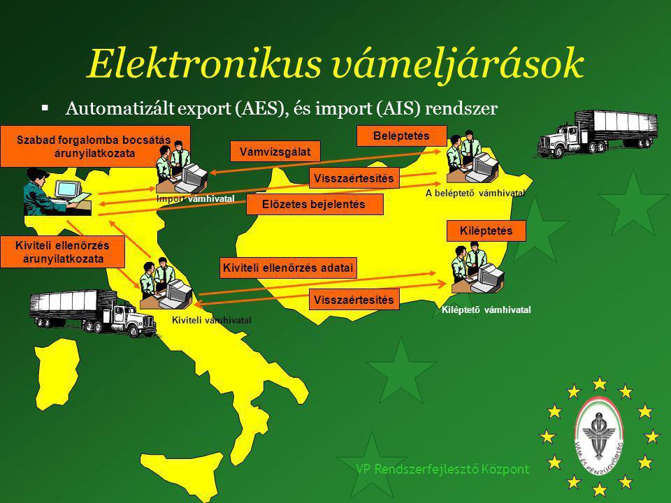 Elektronikus vámeljárások