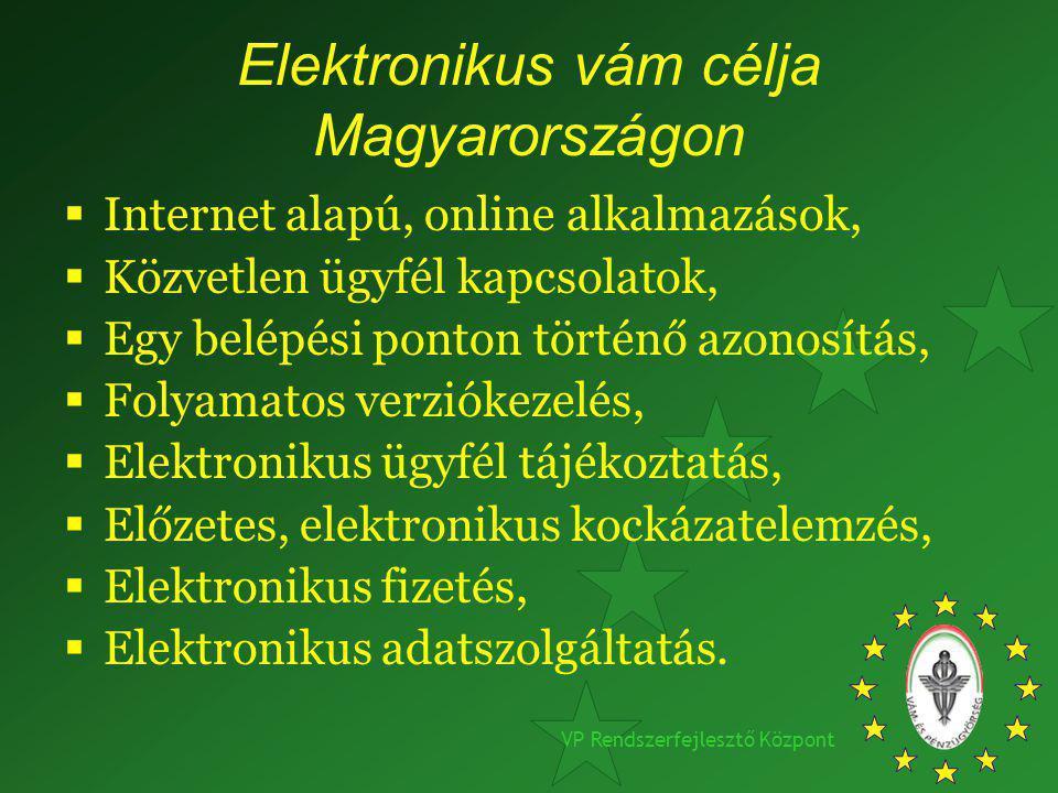 Elektronikus vám célja Magyarországon