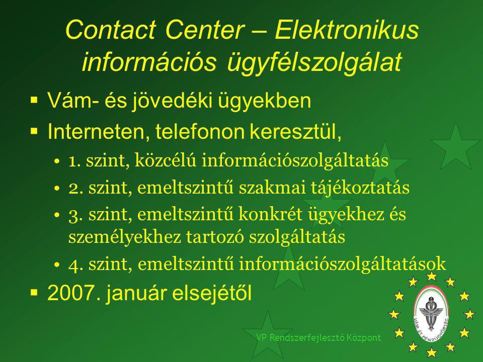 Contact Center – Elektronikus információs ügyfélszolgálat