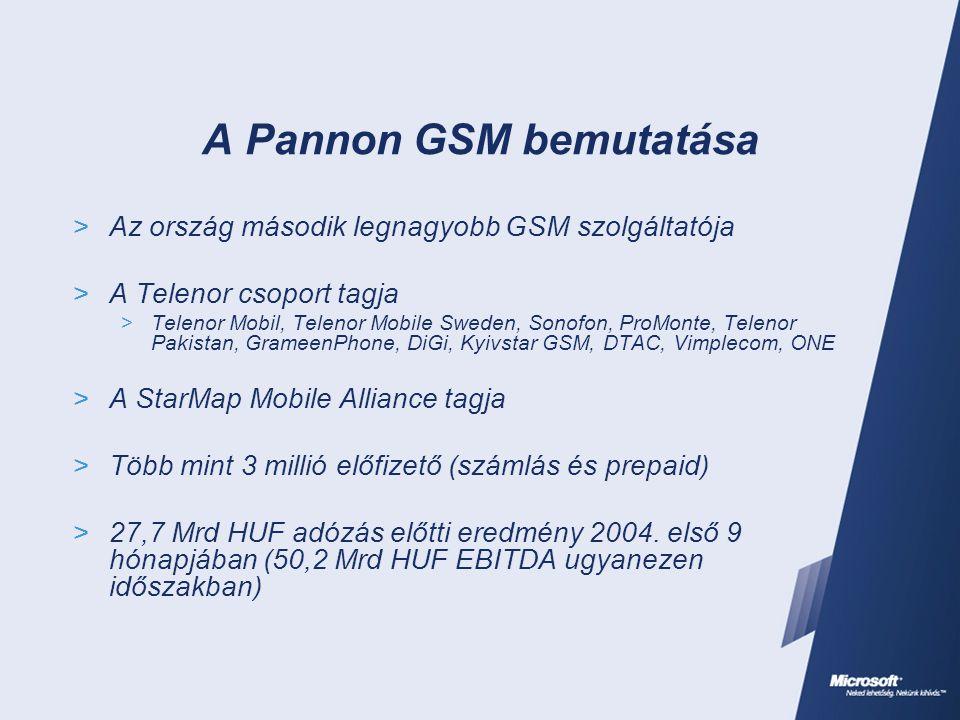 A Pannon GSM bemutatása