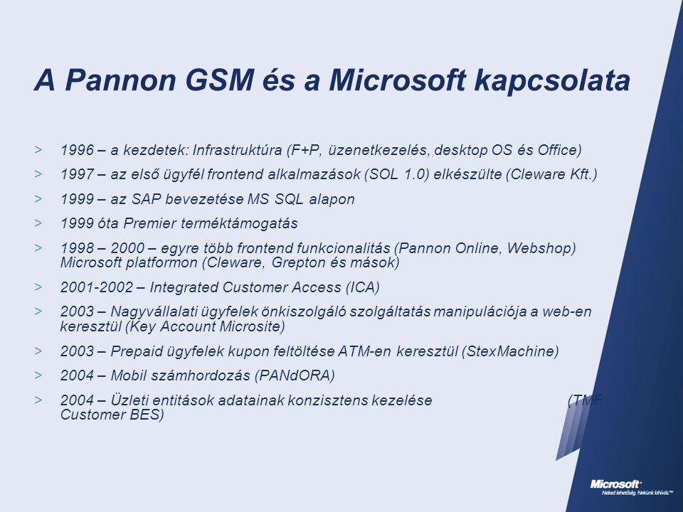 A Pannon GSM és a Microsoft kapcsolata