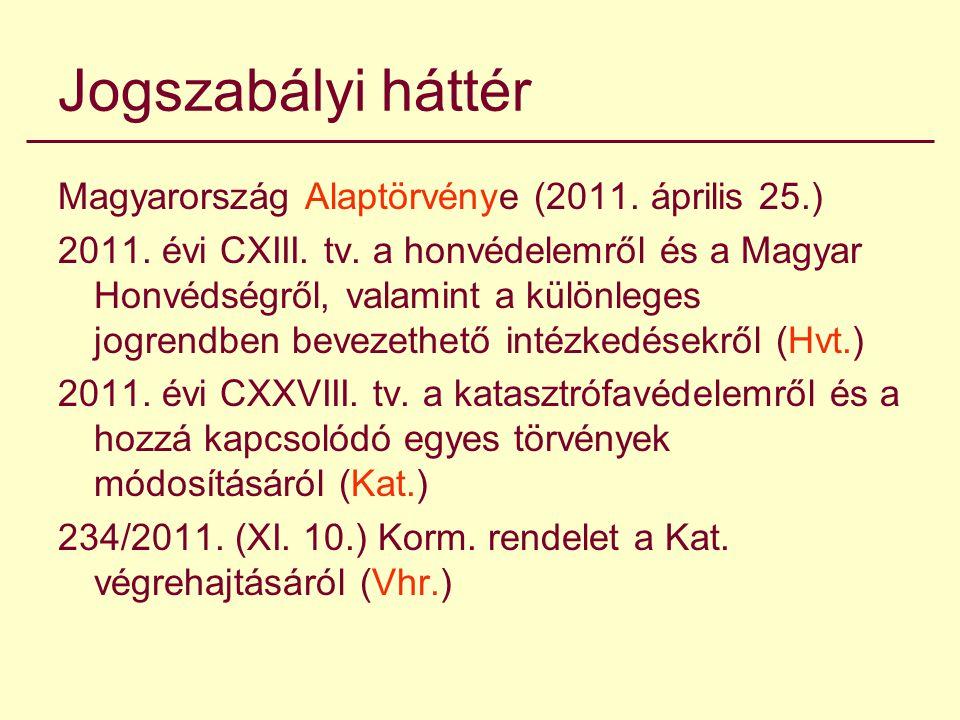 Jogszabályi háttér Magyarország Alaptörvénye (2011. április 25.)