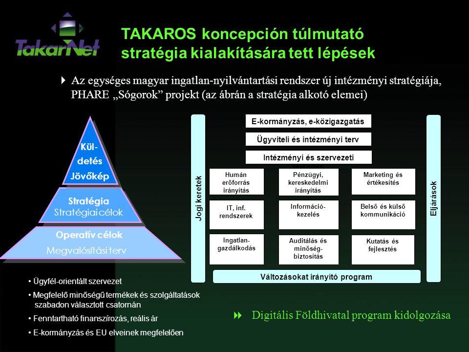 TAKAROS koncepción túlmutató stratégia kialakítására tett lépések