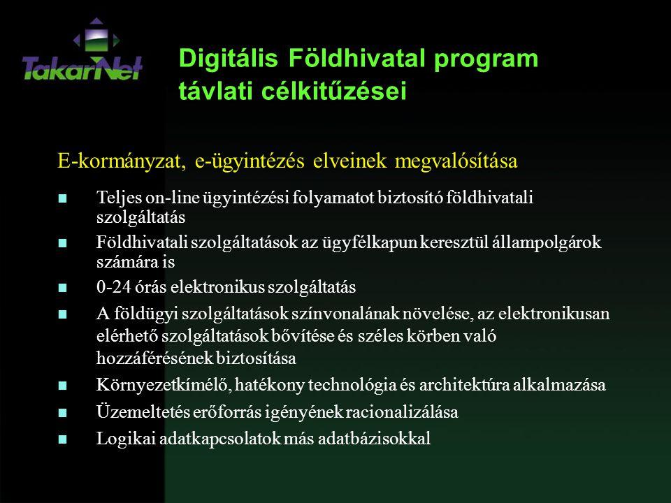 Digitális Földhivatal program távlati célkitűzései
