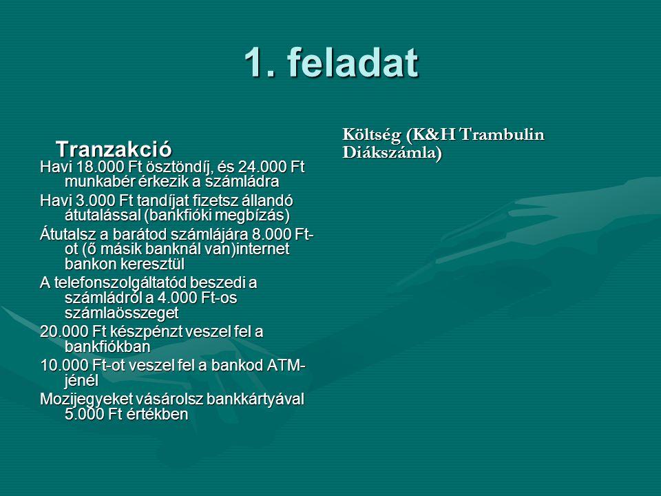 1. feladat Tranzakció Költség (K&H Trambulin Diákszámla)