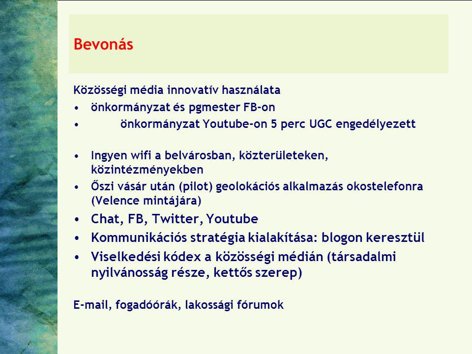 Bevonás Chat, FB, Twitter, Youtube