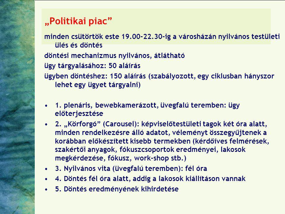 """""""Politikai piac minden csütörtök este 19.00-22.30-ig a városházán nyilvános testületi ülés és döntés."""