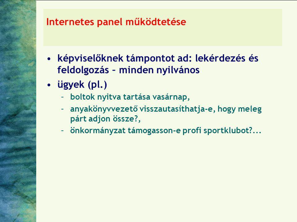 Internetes panel működtetése