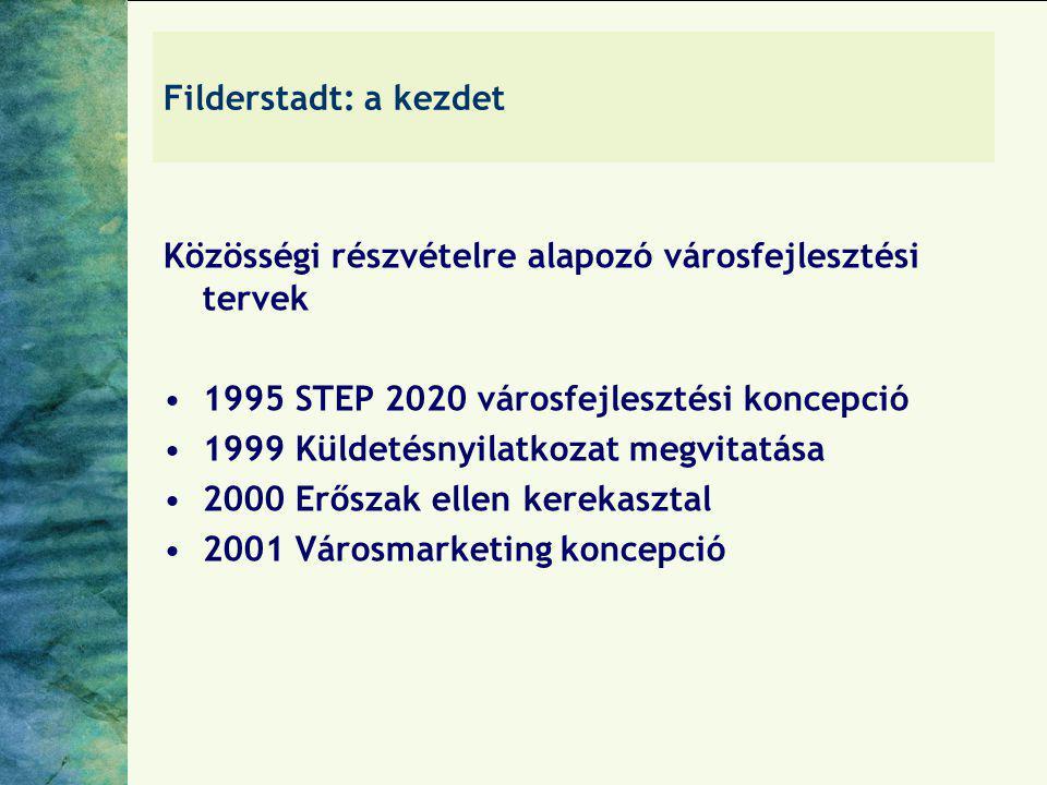 Filderstadt: a kezdet Közösségi részvételre alapozó városfejlesztési tervek. 1995 STEP 2020 városfejlesztési koncepció.