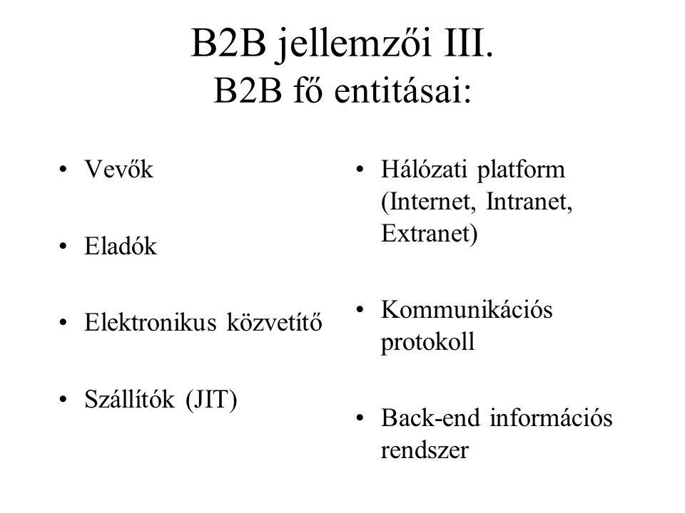 B2B jellemzői III. B2B fő entitásai: