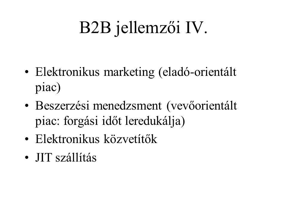 B2B jellemzői IV. Elektronikus marketing (eladó-orientált piac)