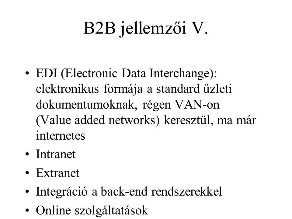 B2B jellemzői V.